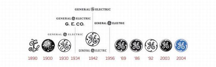 История логотипов