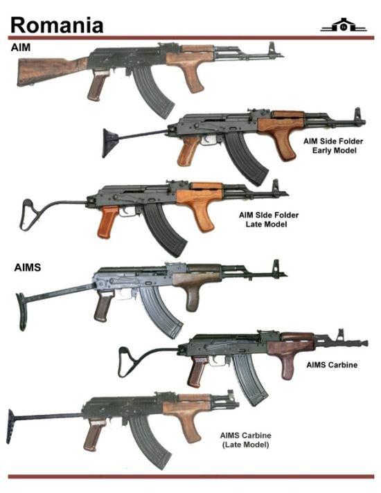 Автоматическое оружие разных стран