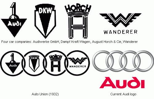 логотипы приколы: