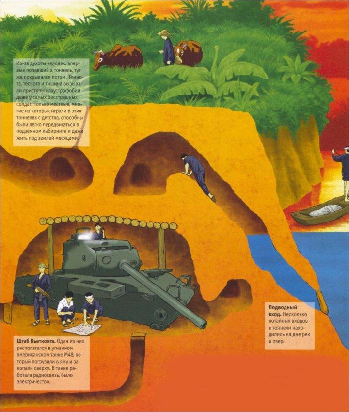 Вьетнамские пещеры во время конфликта